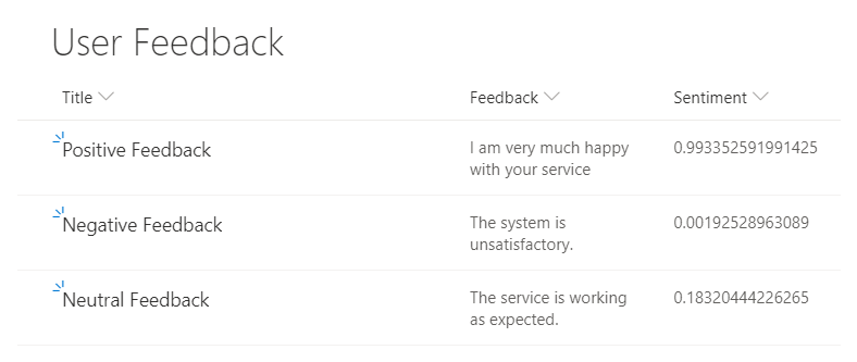 Analyze User Feedback in SharePoint Online with Sentiment Analysis API and Power Automate